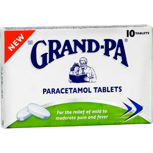 Image result for grand pa pain